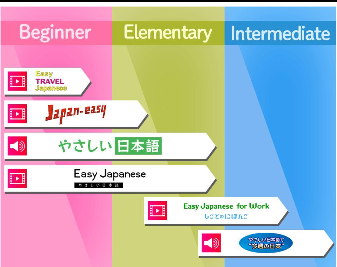 jap_level_chart